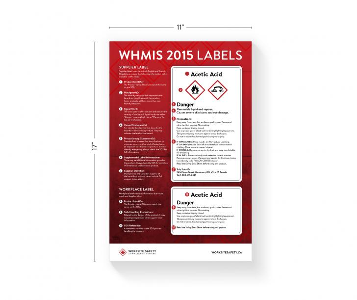whmis label poster